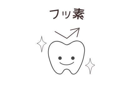 フッ素塗布(歯の化学的予防処置)